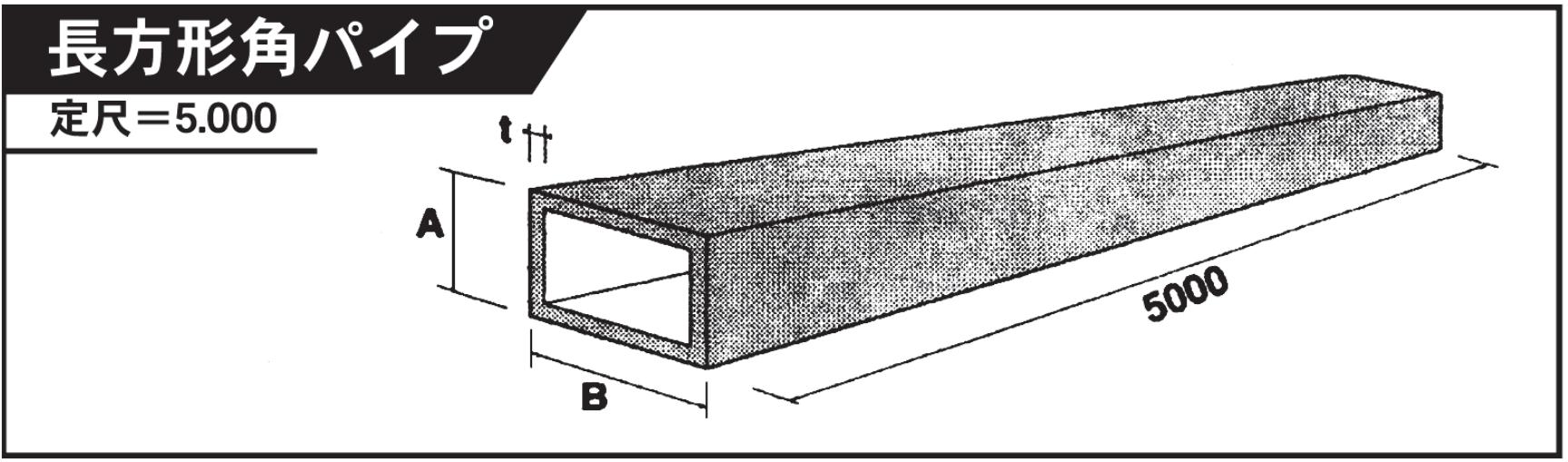 長方形 角 パイプ